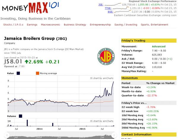 MoneyMax101 - Jamaica Broilers Group